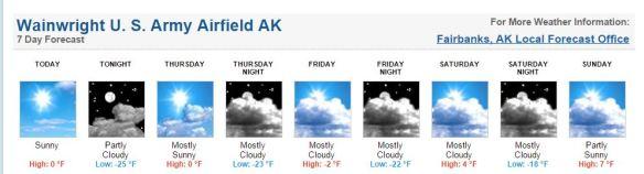 Capture_Weather forecast