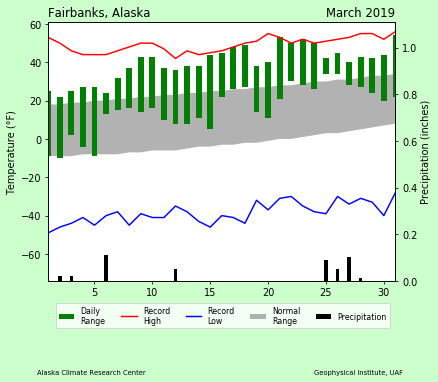 Fairbanks_2019March_thumb