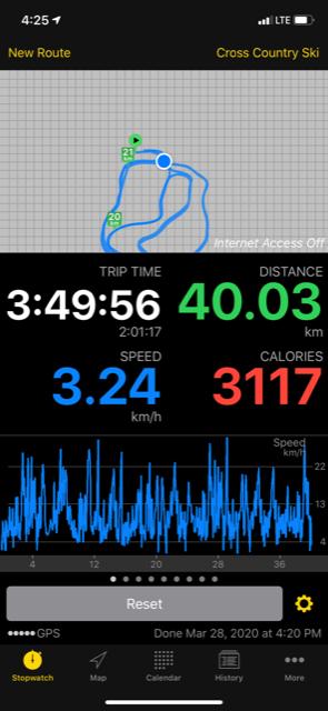 Poles 40 km