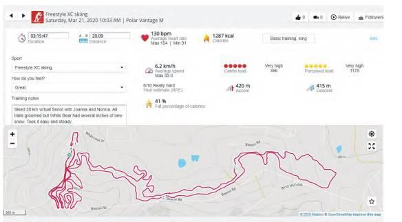 Virtual Sonot 20 km route
